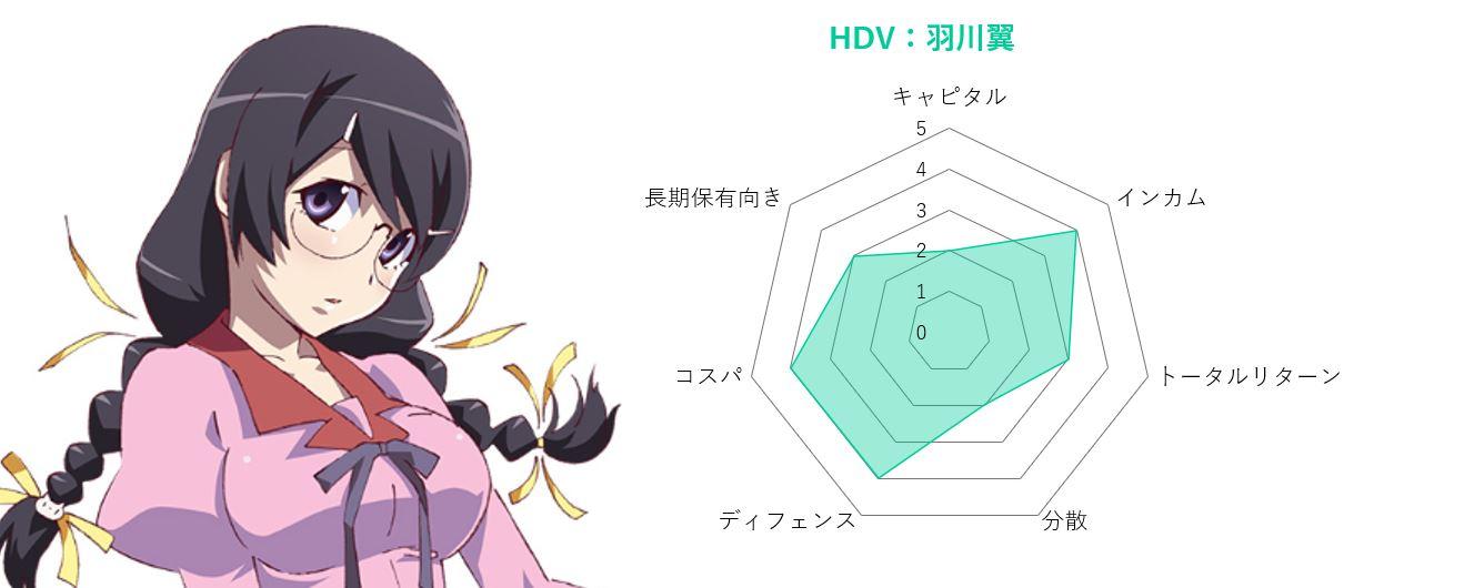 HDV,羽川翼