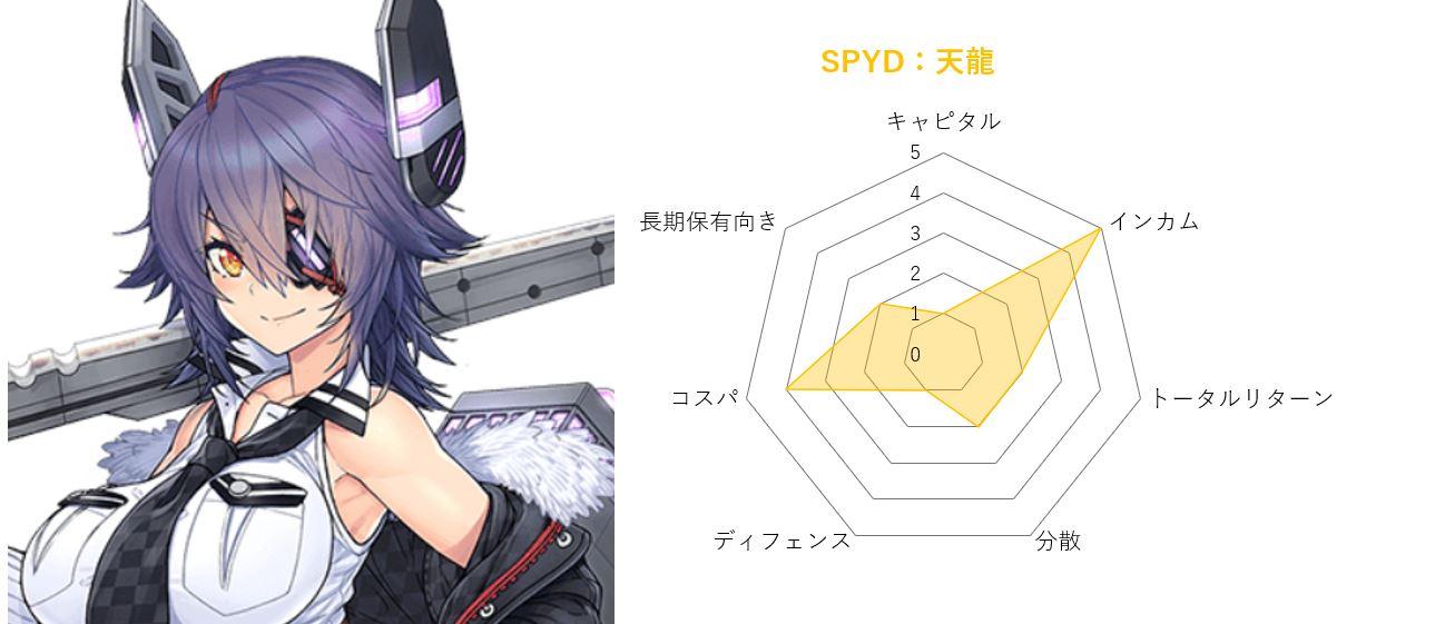 SPYD 天龍