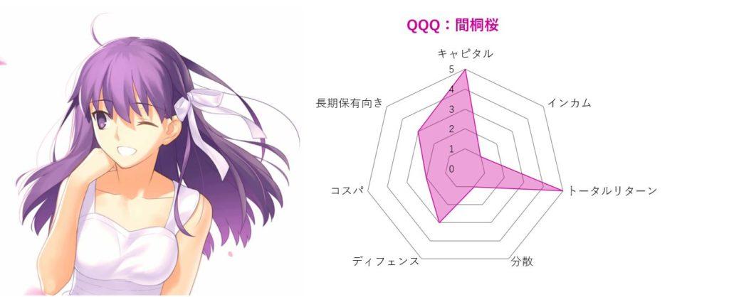 間桐桜とQQQの評価